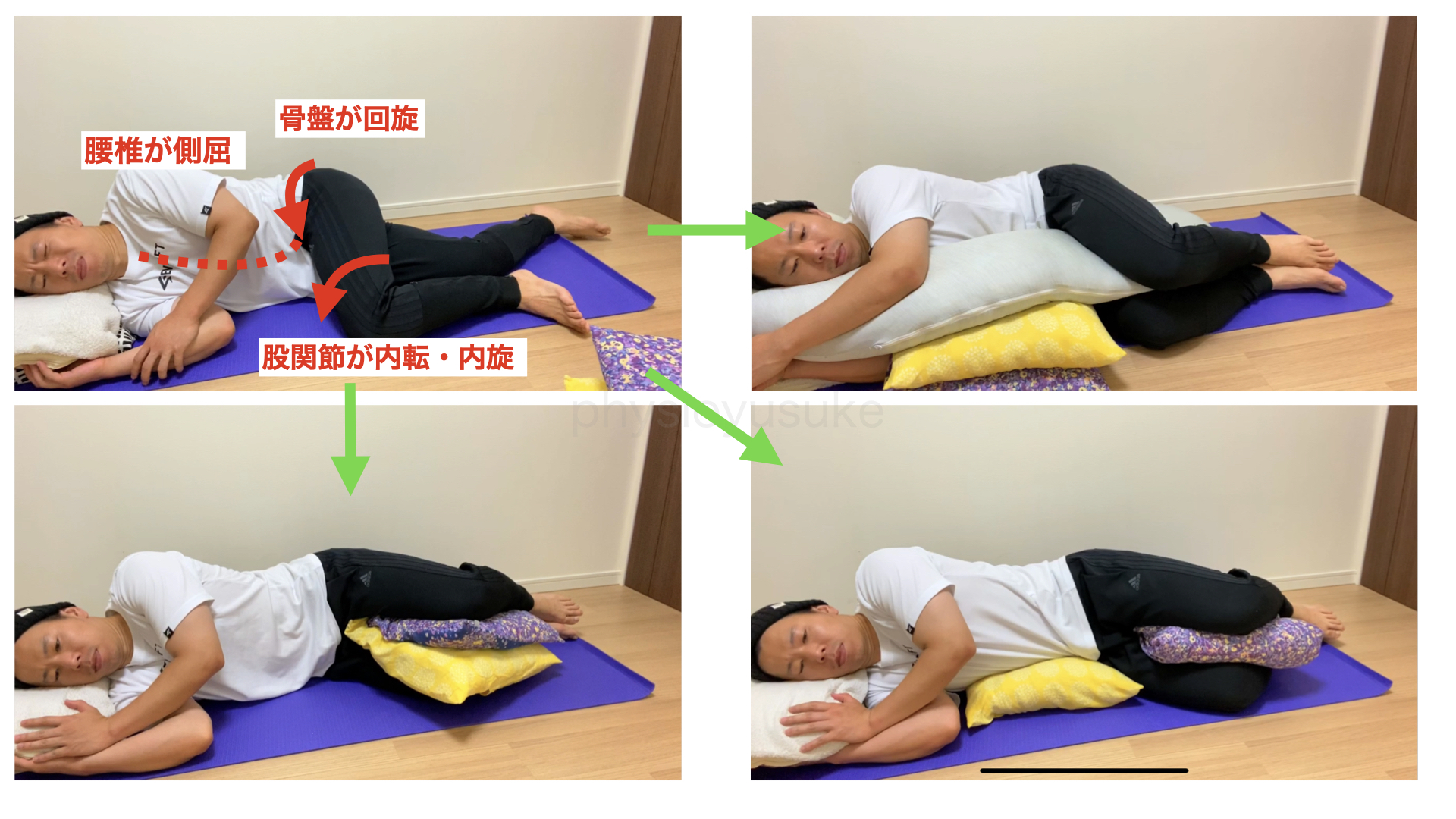 ぎっくり腰、症状、発生源、寝方、ぎっくり腰姿勢