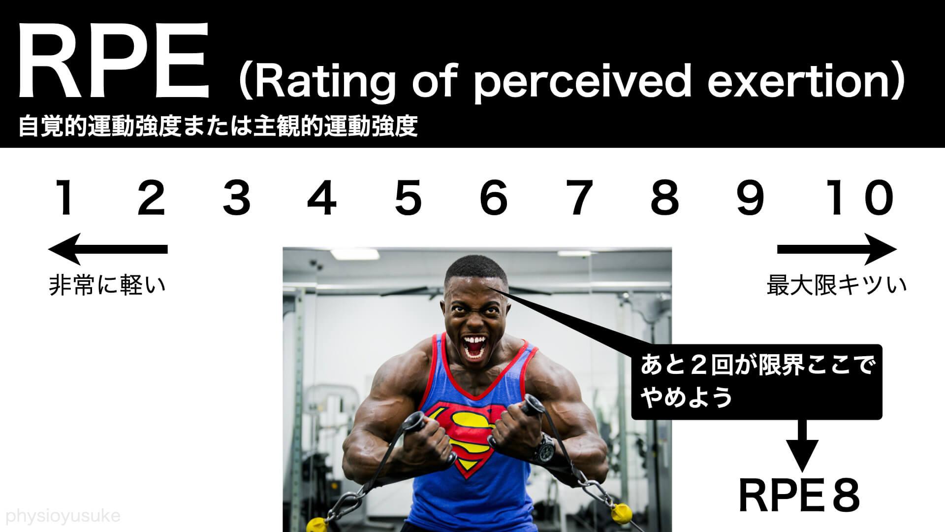 RPE、心理的強度、自覚的強度